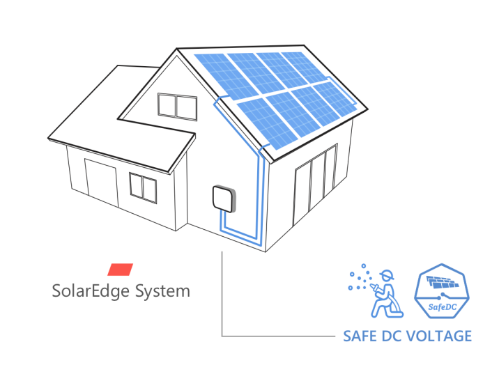 Solar PV Fire Safety